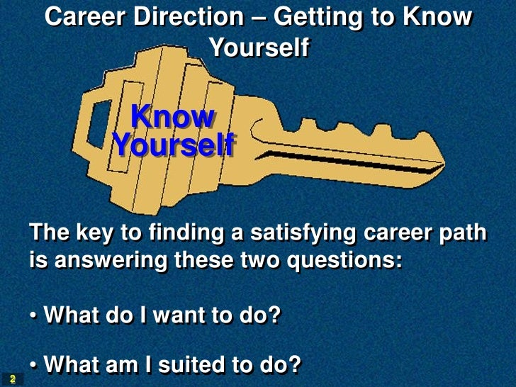 1 2 3 Career Direction Getting To Know Yourself