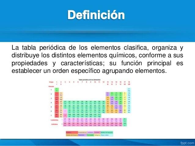 Tabla periodica de los elementos quimicos 3 la tabla peridica de los elementos urtaz Images
