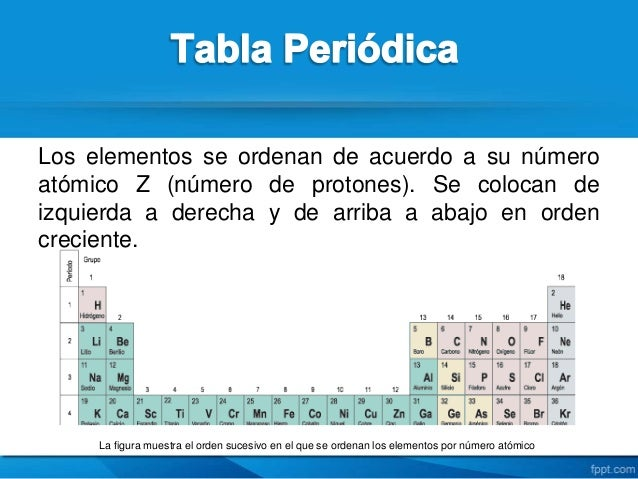4 los elementos - Tabla Periodica De Los Elementos I