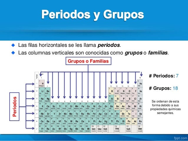 Tabla periodica de los elementos quimicos urtaz Image collections