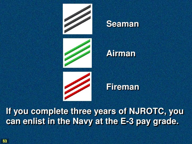 1 2 5 The Us Navy As A Career Option