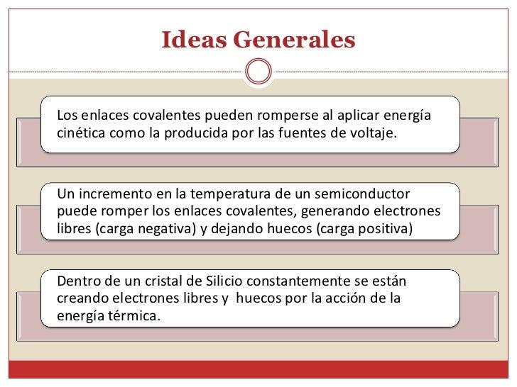 Ideas GeneralesLos enlaces covalentes pueden romperse al aplicar energíacinética como la producida por las fuentes de volt...