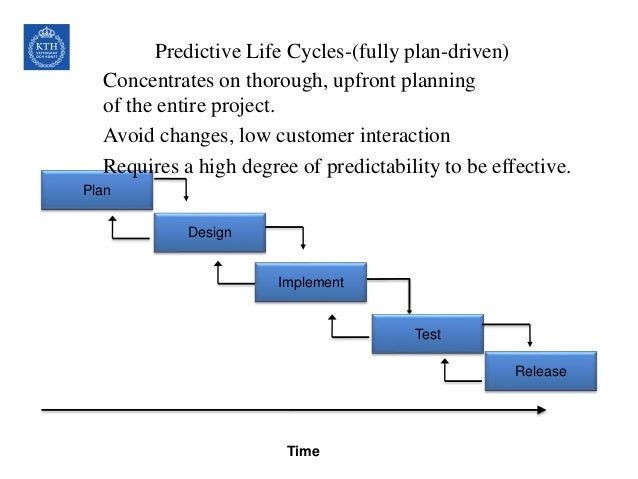 project life cycle template pdf
