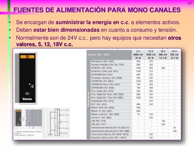 2 componentes tvt for Fuente alimentacion 230v