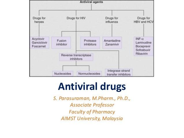 Antiviral drugs S. Parasuraman, M.Pharm., Ph.D., Associate Professor Faculty of Pharmacy AIMST University, Malaysia