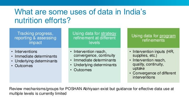 A comprehensive framework of indicators to track progress on nutrition in India; Manita Jangid, IFPRI Slide 3