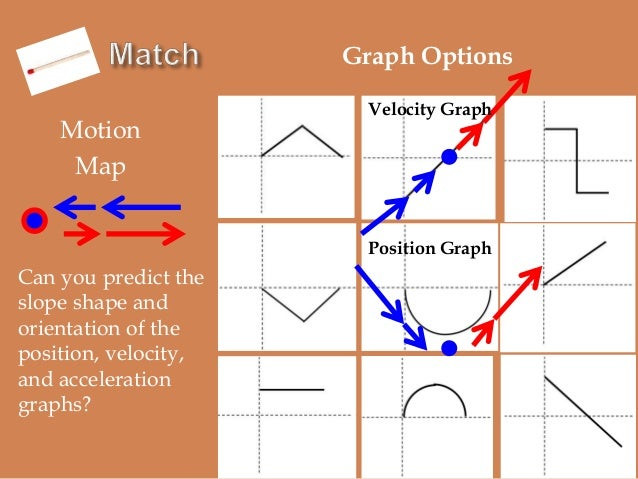 tutorial physics 1 21 flash math physics tutorials displaying: 1 - 10 [] [] 12 3 how to make a realistic string in as3 in flash / math physics 2013-10-07.