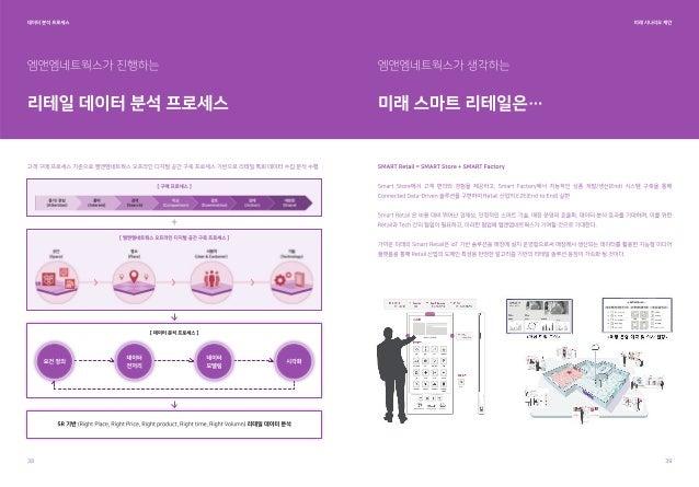 1. Smart Retail M&M Networks vol1