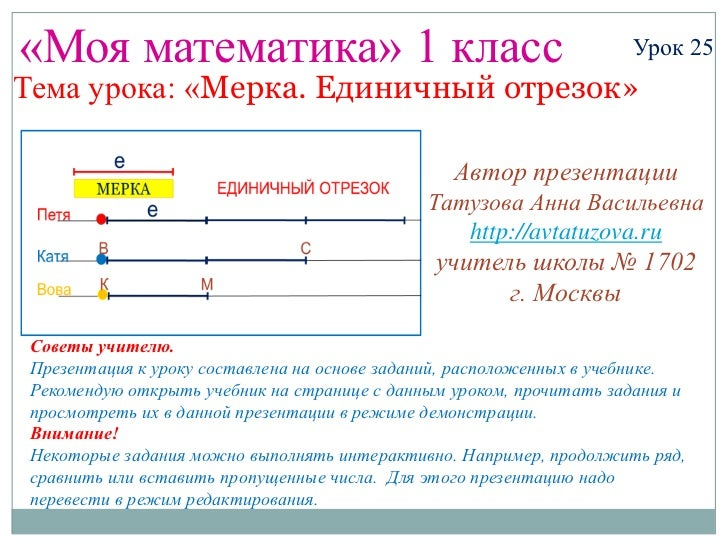 «Моя математика» 1 класс                                             Урок 25Тема урока: «Мерка. Единичный отрезок»        ...