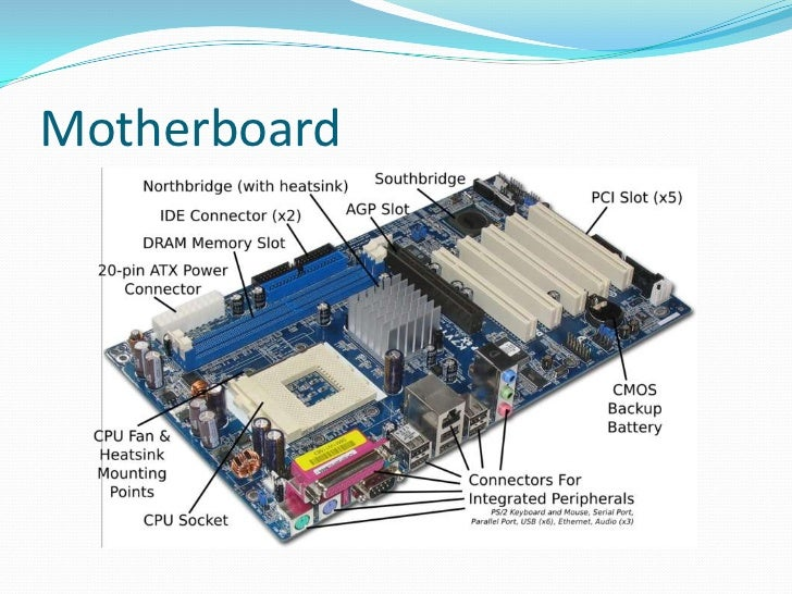12 Motherboard Form Factor on atx circuit diagram