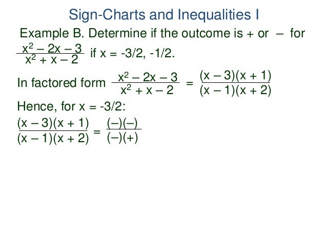 12 Review On Algebra 2 Sign Charts And Inequalities