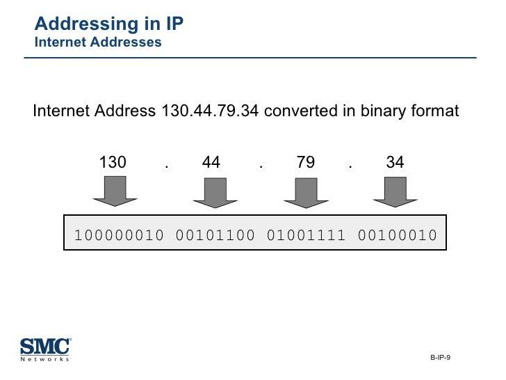 Addressing in IP Internet Addresses 100000010 00101100 01001111 00100010 130  .  44  .  79  .  34  Internet Address 130.44...