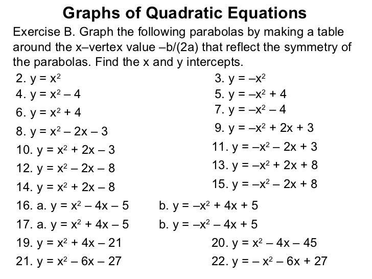 1.2 the graphs of quadratic equations