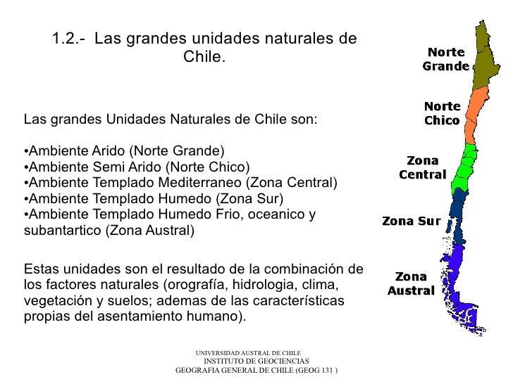 1.2.- Las grandes unidades naturales de                     Chile.Las grandes Unidades Naturales de Chile son:●Ambiente Ar...