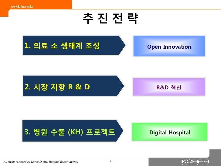 의료산업세계화1.3 Slide 3