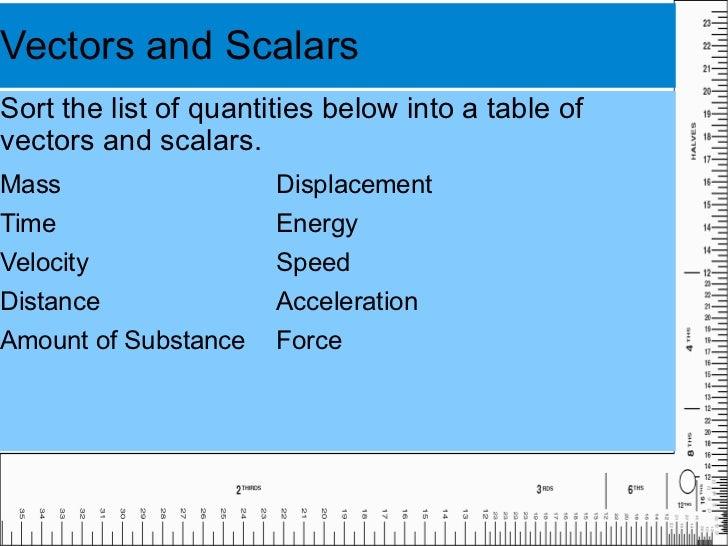 Physics 1.3 scalars and vectors