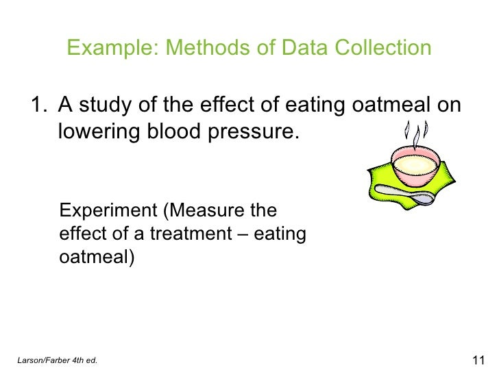 Blood pressure experimental design