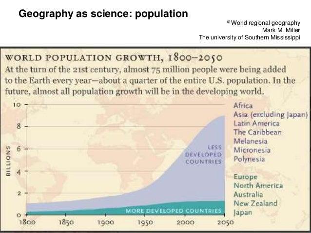 Populationgeography