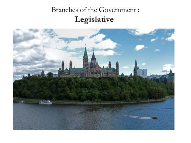 Branches of the Government :  Legislative