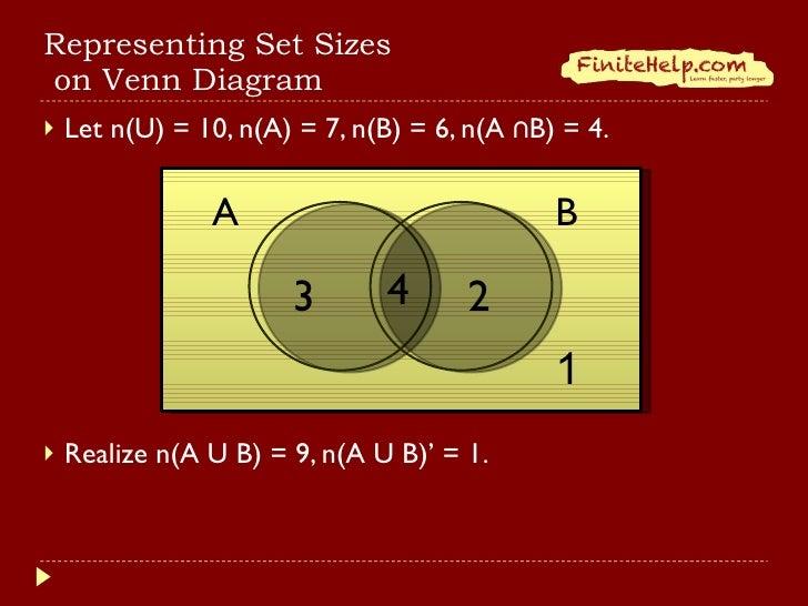 Venn Diagram Formula For 4 Sets Funfndroid