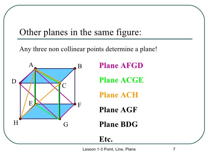 Three Point Plane : Points lines planes