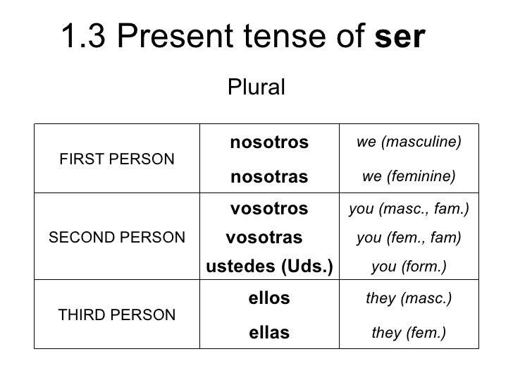 1.3 present tense of ser