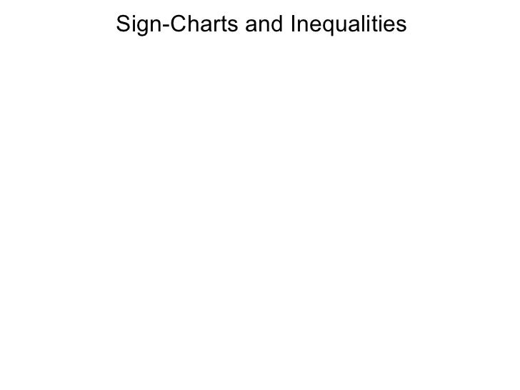 Sign-Charts and Inequalities