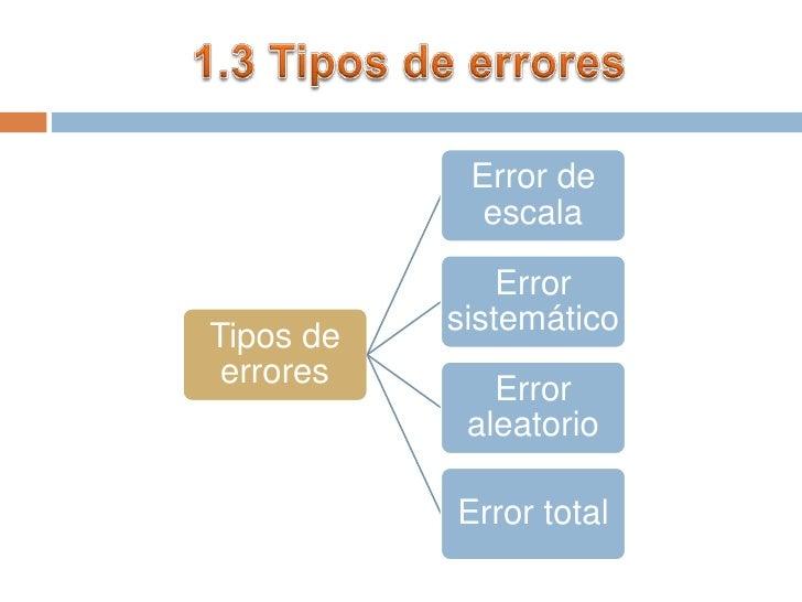 1.3 Tipos de errores<br />