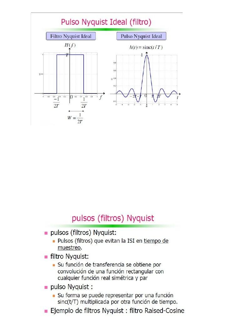Restricción de ancho de banda Nyquist    Restricción Nyquist:        El ancho de banda mínimo teórico requerido para det...