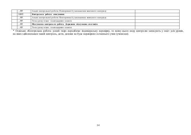 14 .../05 Аналіз контрольної роботи. Повторення й узагальнення вивченого матеріалу 10/05 Контрольна робота: списування ......