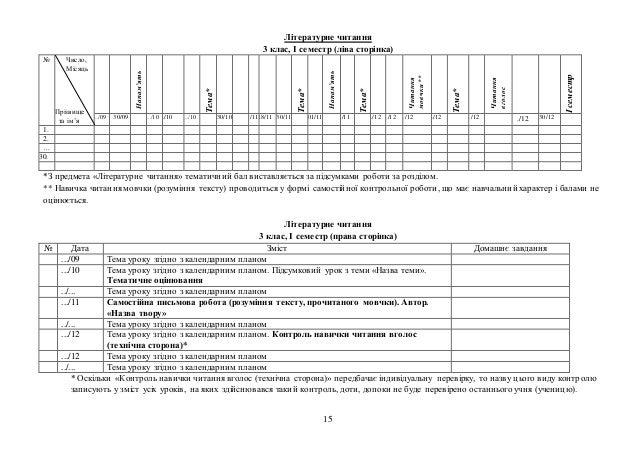 15 Літературне читання 3 клас, І семестр (ліва сторінка) № Число, Місяць Прізвище та ім'я Напам'ять Тема* Тема* Напам'ять ...