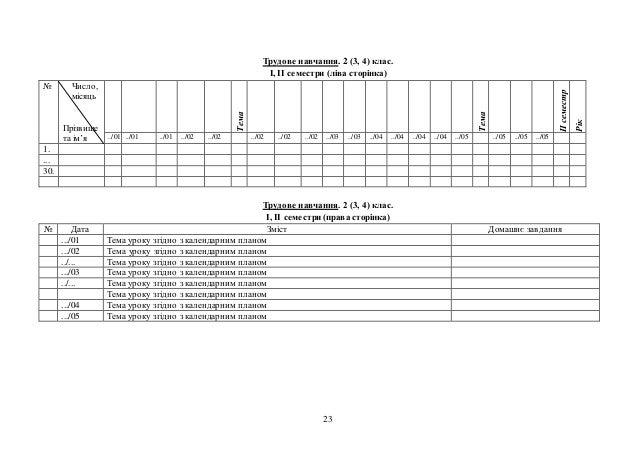23 Трудове навчання. 2 (3, 4) клас. І, ІІ семестри (ліва сторінка) № Число, місяць Прізвище та ім'я Тема Тема ІІсеместр Рі...