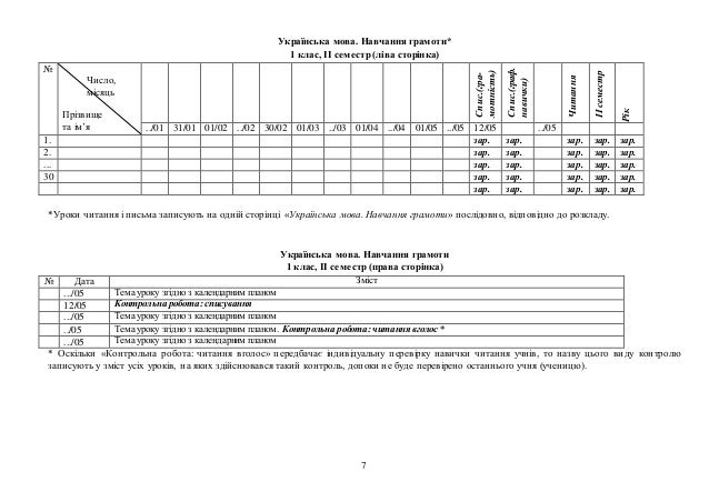 7 Українська мова. Навчання грамоти* 1 клас, ІІ семестр (ліва сторінка) № Число, місяць Прізвище та ім'я Спис.(гра- мотніс...