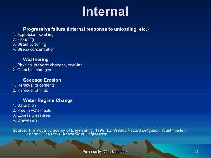 Internal      Progressive failure (internal response to unloading, etc.)1. Expansion, swelling2. Fissuring3. Strain soften...
