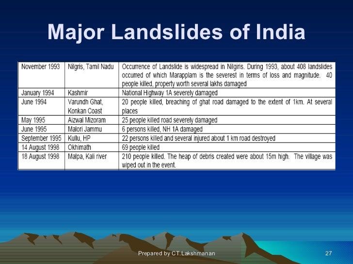 Major Landslides of India        Prepared by CT.Lakshmanan   27