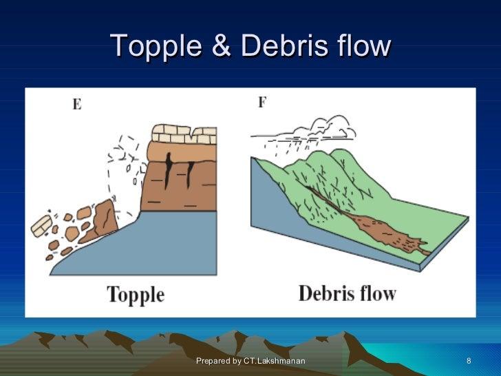 Topple & Debris flow      Prepared by CT.Lakshmanan   8
