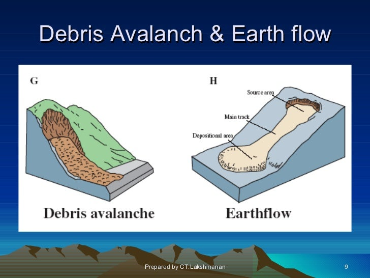 Debris Avalanch & Earth flow          Prepared by CT.Lakshmanan   9