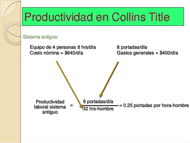 Productividad en Collins TitleSistema antiguo:   Equipo de 4 personas 8 hrs/día           8 portadas/día   Costo nómina = ...