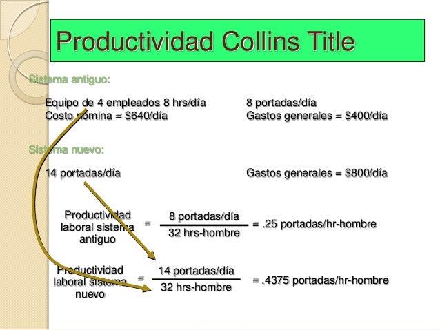 Productividad Collins TitleSistema antiguo:   Equipo de 4 empleados 8 hrs/día           8 portadas/día   Costo nómina = $6...