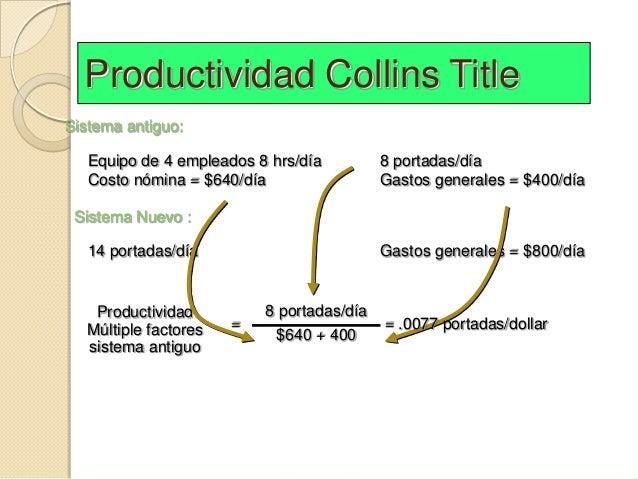 Productividad Collins TitleSistema antiguo:   Equipo de 4 empleados 8 hrs/día          8 portadas/día   Costo nómina = $64...