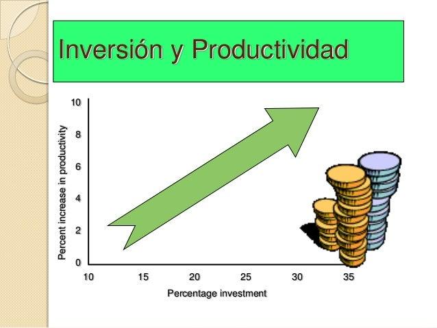 Inversión y Productividad                                   10Percent increase in productivity                            ...