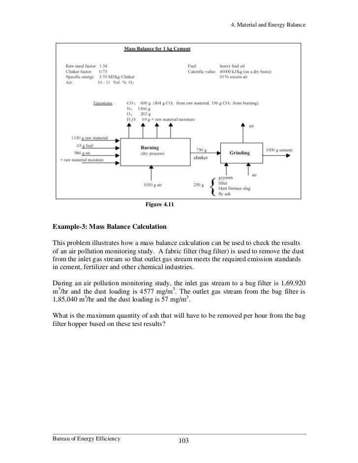 science balancing equations pea worksheet science best free printable worksheets. Black Bedroom Furniture Sets. Home Design Ideas