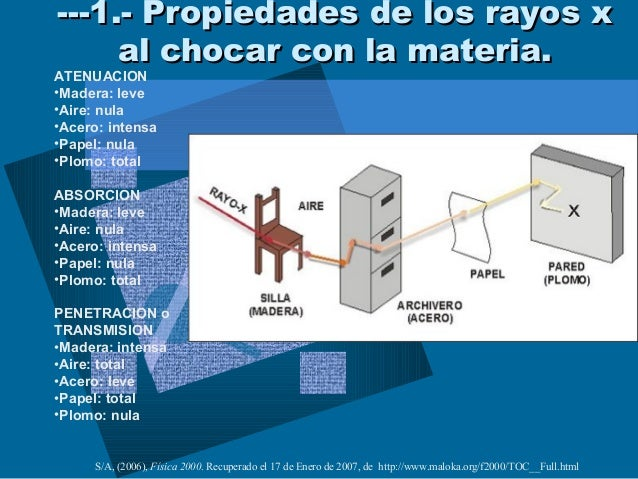 1 4 propiedades de los rayos x - Propiedades de la madera ...