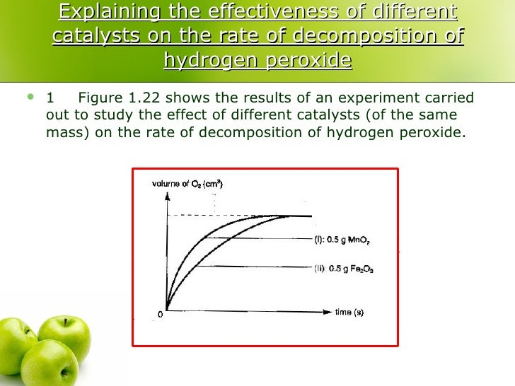an analysis of the experiment on the corelation of the concentration of hydrogen peroxide and oxygen With the remaining hydrogen peroxide concentration during  of h2o2 interference on cod analysis during ozone-  in the oxidation experiments after proper dilution the  with its correlation with the h2o2 concentration.
