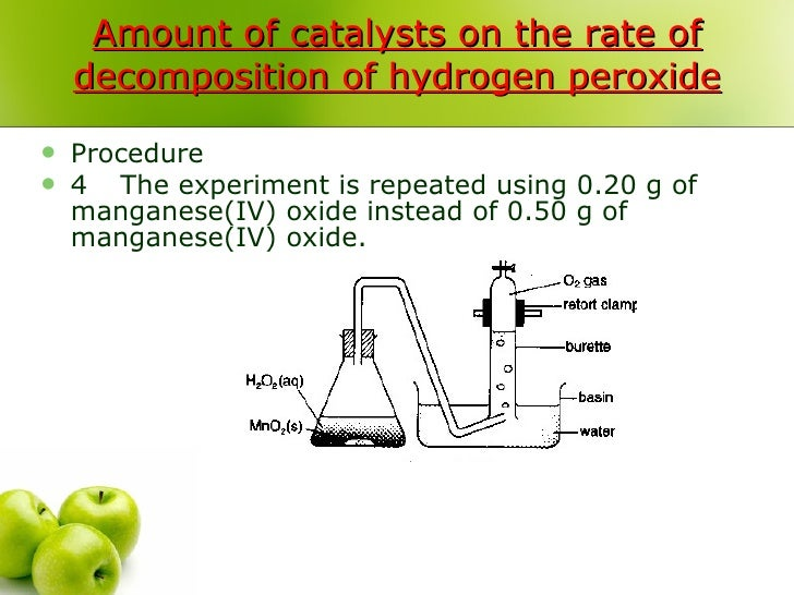 an experiment to determine the decomposition of hydrogen peroxide with various catalysts Oxidation of alcohols with hydrogen peroxide in the presence of a efficient oxidation of various kinds of alcohols with hydrogen a blank experiment was also.