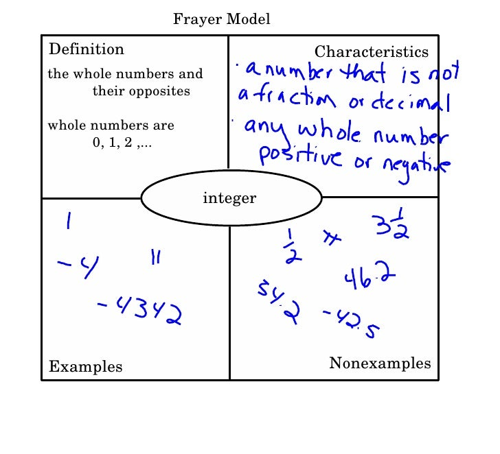 math homework online