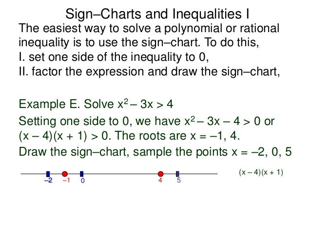 1.6 sign charts and inequalities i