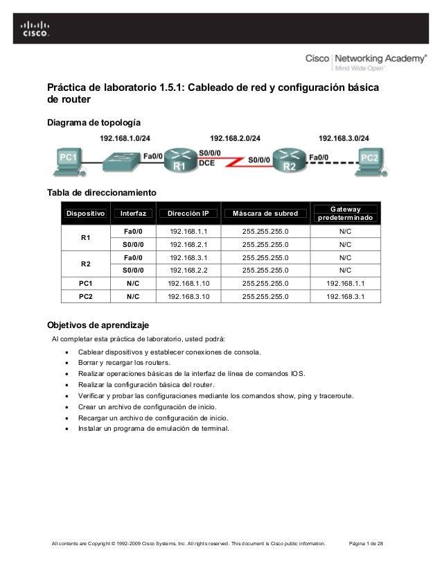 Práctica de laboratorio 1.5.1: Cableado de red y configuración básicade routerDiagrama de topologíaTabla de direccionamien...