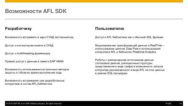 © 2015 SAP SE or an SAP affiliate company. All rights reserved. 10Public Возможности AFL SDK Разработчику Возможность встр...