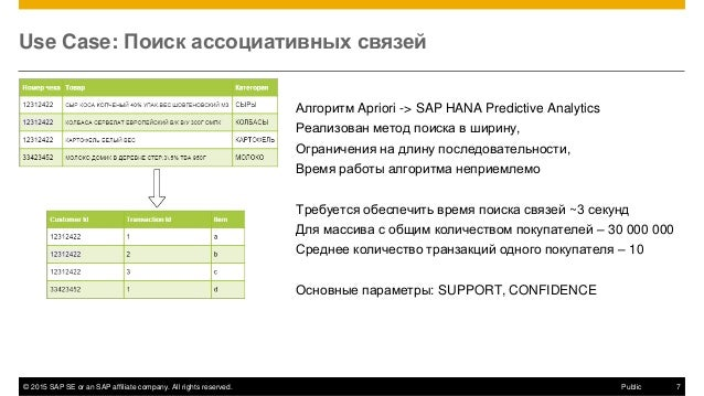 © 2015 SAP SE or an SAP affiliate company. All rights reserved. 7Public Use Case: Поиск ассоциативных связей Алгоритм Apri...